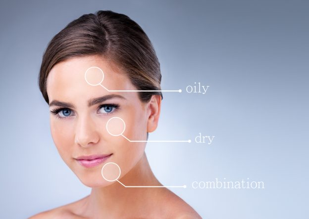 """A woman with the words """"dry"""", """"oily"""", and """"combination"""" pointing to specific areas on her face."""